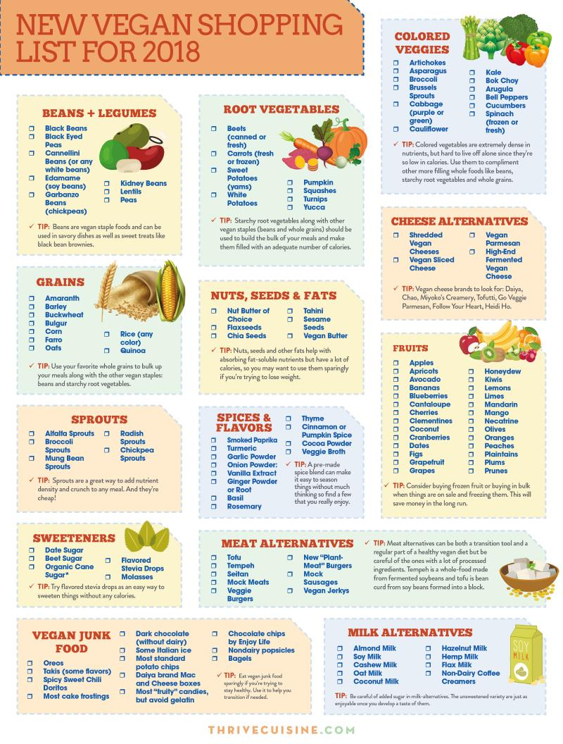 vegan-grocery-list-with-tips-small